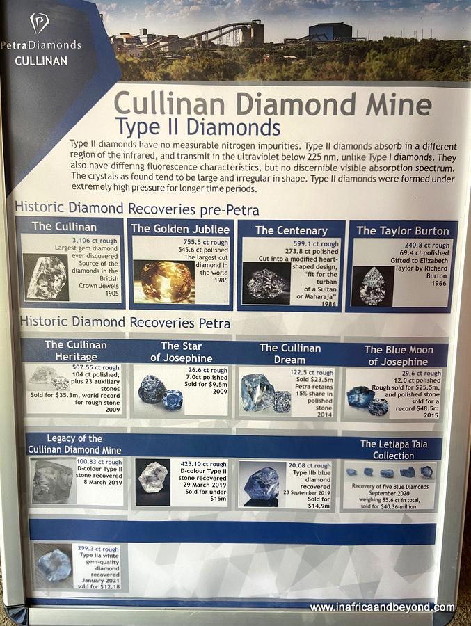 Diamantes Cullinan